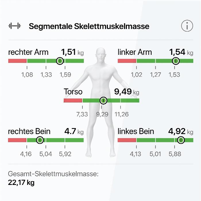 HofSports - Körperanalyse deiner Muskelmasse mit der neuen seca TRU Waage